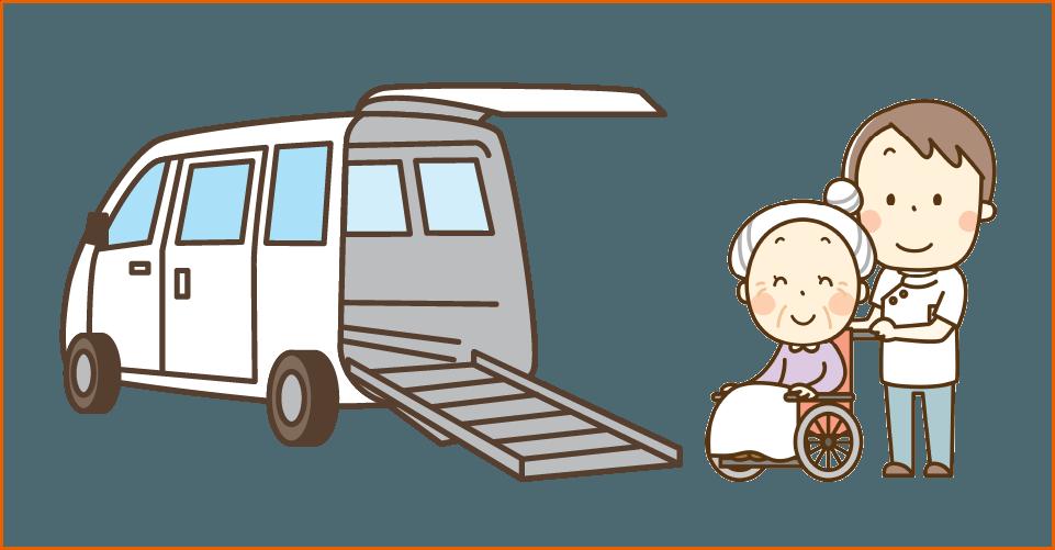居宅介護のイメージ